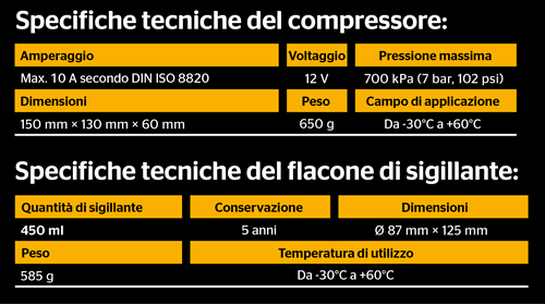 Specifiche tecniche ContiMobilityKit